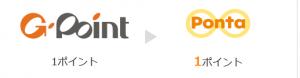 GポイントをPontaポイントに交換する